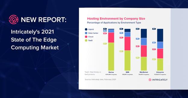 Edge Computing Report